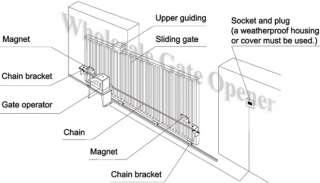 SLIDING GATE MOTOR GATE OPENER GATE OPERATOR LOCKMASTER