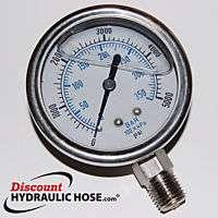5000 psi 2.5 Liquid Filled Pressure Gauge AFC 5M 25