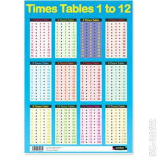 EDUCATIONAL POSTER TIMES TABLES MATHS CHILDS WALL CHART  CHILDRENS