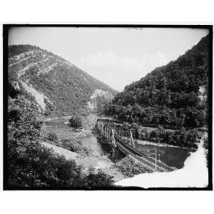 James River Water Gap,Chesapeake & Ohio Railway,Clifton