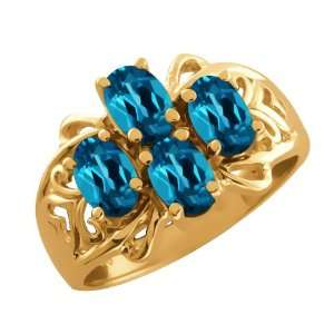 2.20 Ct Oval London Blue Topaz 10k Yellow Gold Ring